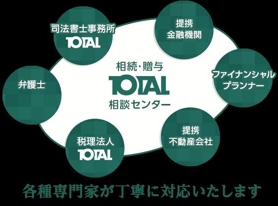 index_onestop_image